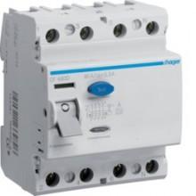 CF480D RCCB Wyłącznik różnicowoprądowy 4P 80A/300mA Typ A